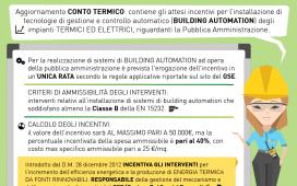 Aggiornamento CONTO TERMICO: contiene gli attesi incentivi per l'installazione di tecnologie di gestione e controllo automatico (BUILDING AUTOMATION) degli impianti TERMICI ED ELETTRICI, riguardanti la Pubblica Amministrazione.