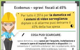 Ecobonus - sgravi fiscali al 65%