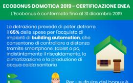 CERTIFICAZIONE ENEA - ECOBONUS DOMOTICA 2019
