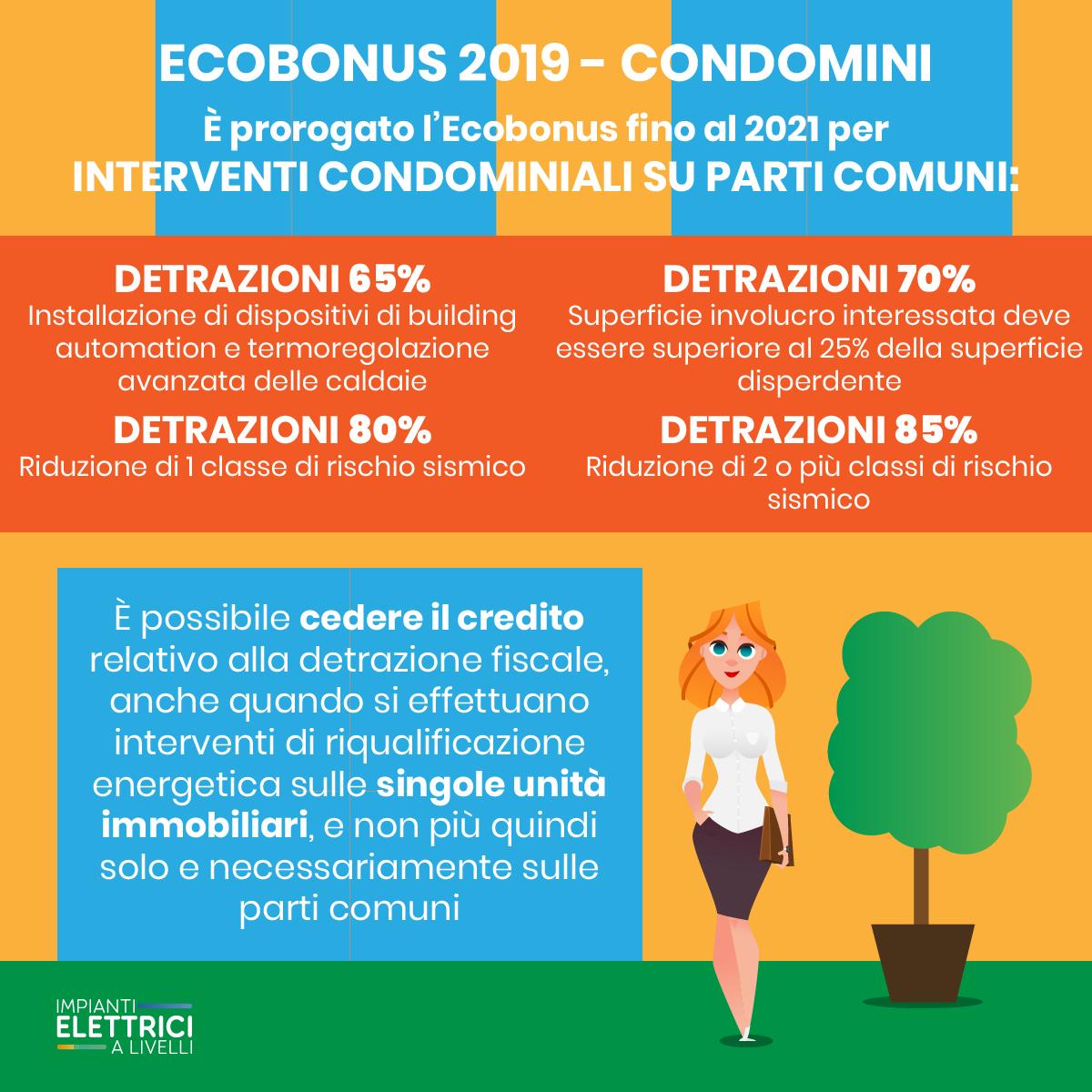 EDIFICI E CONDOMINI - ECOBONUS 2019